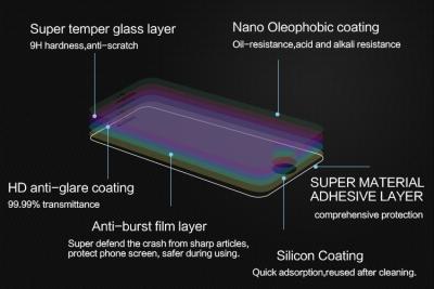 Nillkin Amazing CP+ ochranná fólie z tvrzeného skla proti prasknutí pro Apple iPhone 6 Plus vrstvy